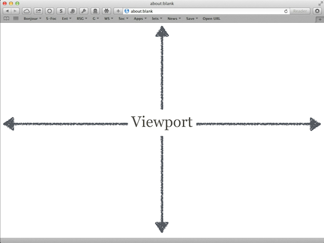 Web browser viewport
